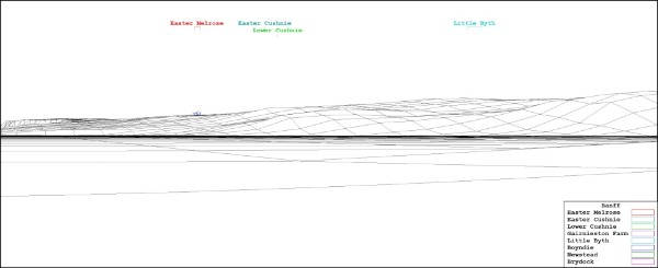 Wireframe view from Banff  Copyright © Orkney Sustainable Energy Ltd.